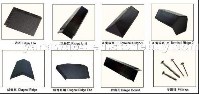 Resin Slate Roof Tiles Detailed Info For Resin Slate